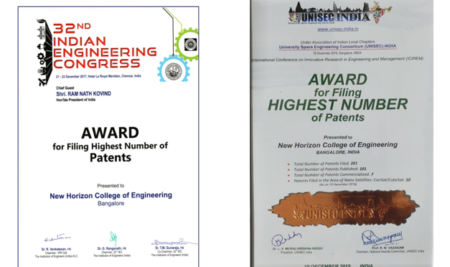 Award for Filing Highest Number of Patents
