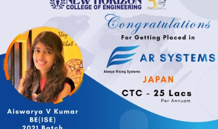 New Horizon Family extends the heartiest congratulation to Ms. Aiswarya V Kumar on her placement.